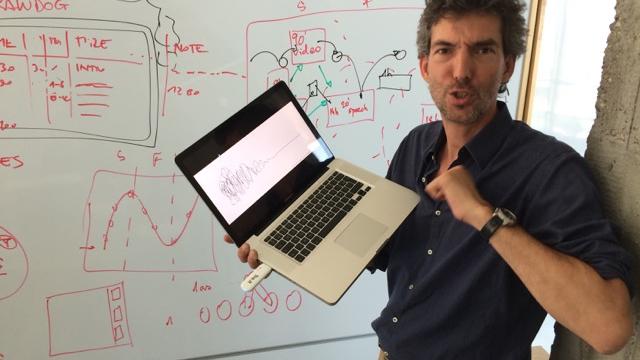 Corporate Entrepreneurship – Gregoire Serikoff